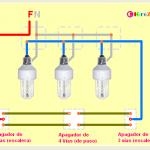 TEMA 15. Instalación de 3 lámparas fluorescentes compactas (ahorradoras) controladas desde 3 lugares.