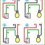 TEMA 20. Cuatro formas de conectar una lámpara incandescente controlada por un apagador sencillo ¿Cuál es la mejor?.