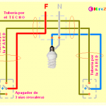 Tema 10. Métodos de:  puentes  y  corto circuito  para controlar lámparas desde dos lugares.