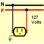 TEMA 18. Tomas de corriente, contactos, enchufes o receptáculos.