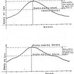 Variación de consumo – sistema de agua potable