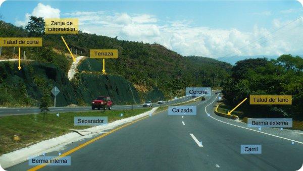 Manual de diseño geométrico de carreteras