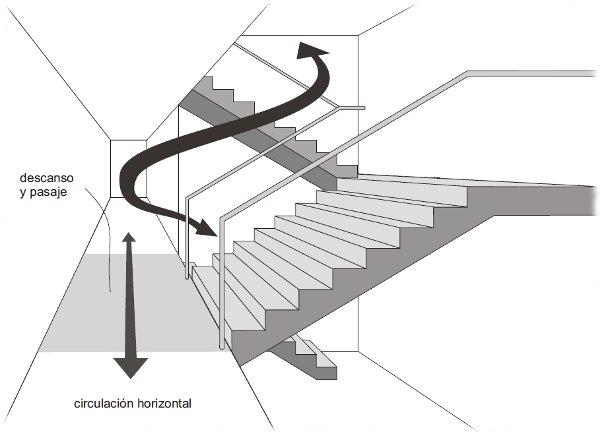 Reglamento nacional de edificaciones ilustrado - Perú 01
