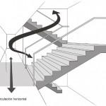 Reglamento nacional de edificaciones ilustrado – Perú