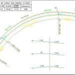 Manual Autocad Land dirigido a ingenieros, topografos y arquitectos