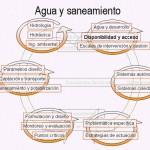 Manual de abastecimiento de agua y saneamiento