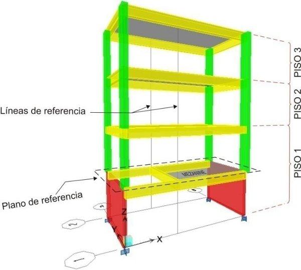 Análisis y diseño de edificios con ETABS