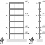 Manual de introducción a la dinámica estructural