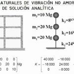 Diapositivas sobre respuesta dinámica de las estructuras