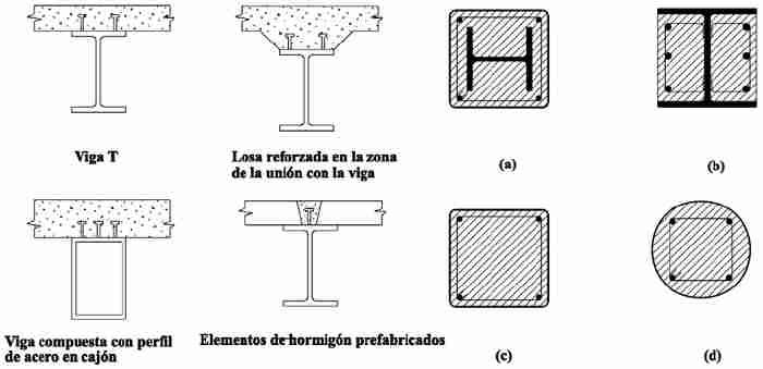 Gu  A De Curso De Estructuras Met  Licas Y Construci  N Mixta
