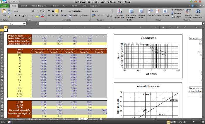 Hoja de cálculo Excel para clasificación de suelos según SUCS Y ...