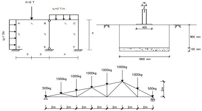 Problemas resueltos de resistencia de materiales, concreto armado y diseño en acero