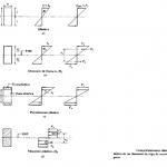 Pregunta Sobre la Formacion de Articulación Plástica o Rótula…IV