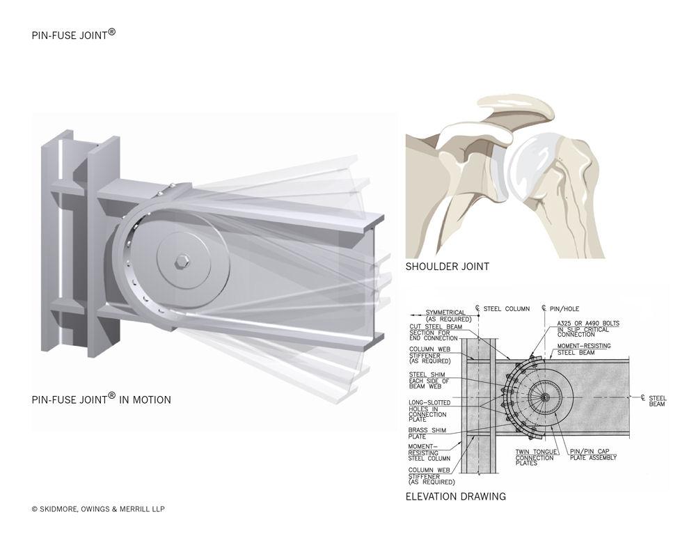 """Invento del Ing. Mark Sarkisian de la empresa """"Skidmore, Owings & Merrill (SOM)"""","""