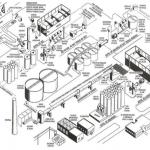 Producción de Cementos