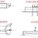 Manual de resistencia de materiales [Ing. Jaime Domingo]