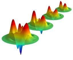 """Imagenes 3D de 4 momentos de un foton en un estado de """"Gato de Schrodinger"""""""