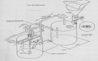 Apuntes de teoría sobre instalaciones sanitarias
