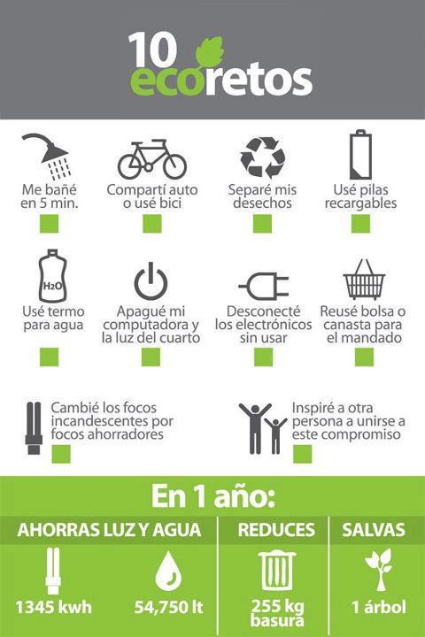 Via Bayron Barahona y Ecohotel Colombia