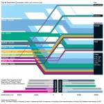 ¿Qué países consumen más agua?