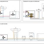 Manual de proyectos domiciliarios de agua potable y alcantarillado