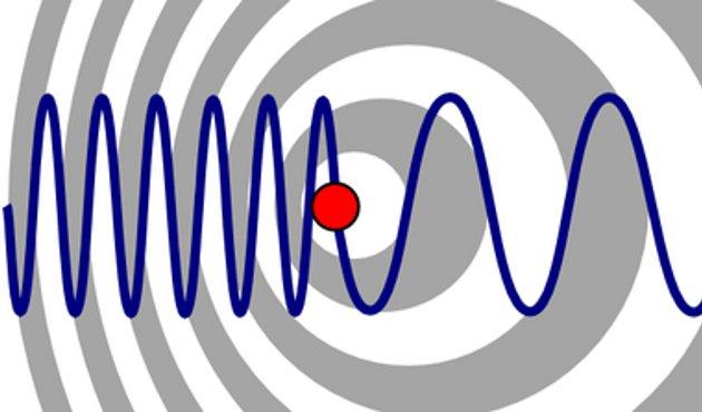 Qué es el efecto Doppler