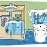 Dispositivos para Ahorrar Agua