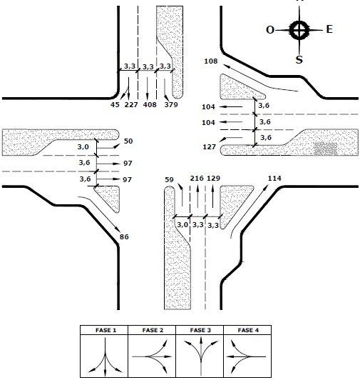 Descargar libro de Ingeniería de Transito