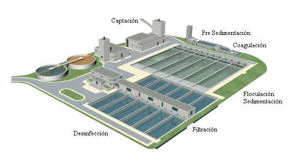 Descargar libro de abastecimiento, diseño y construcción de sistemas de agua potable