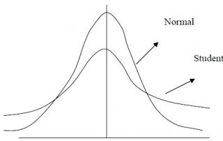 Descargar libro de probabilidad y estadística