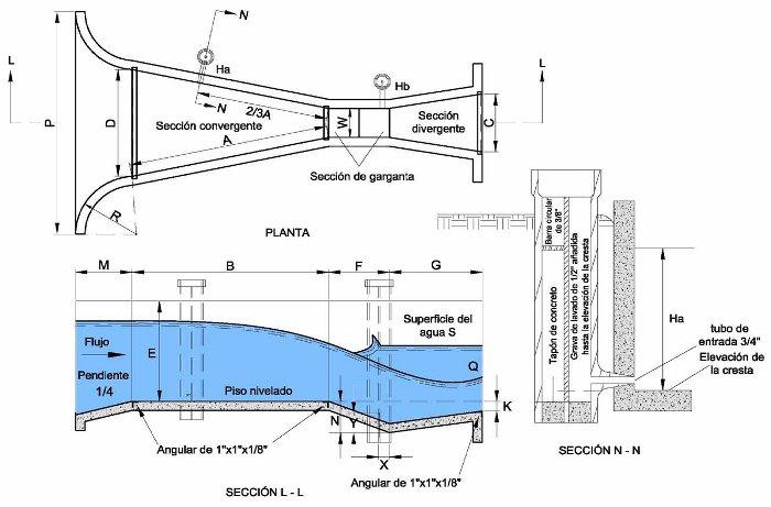 Manual de mecánica de fluidos 2