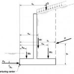 Los muros en ingeniería