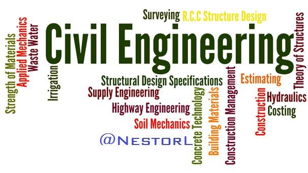 El idioma Inglés en la formación de un profesional del área de Ingeniería Civil
