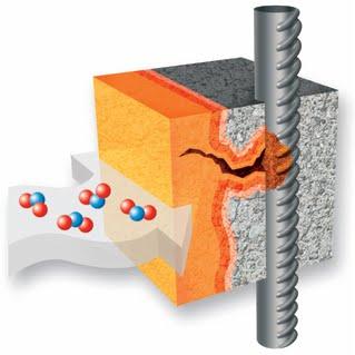 Processo de carbonatação (1)