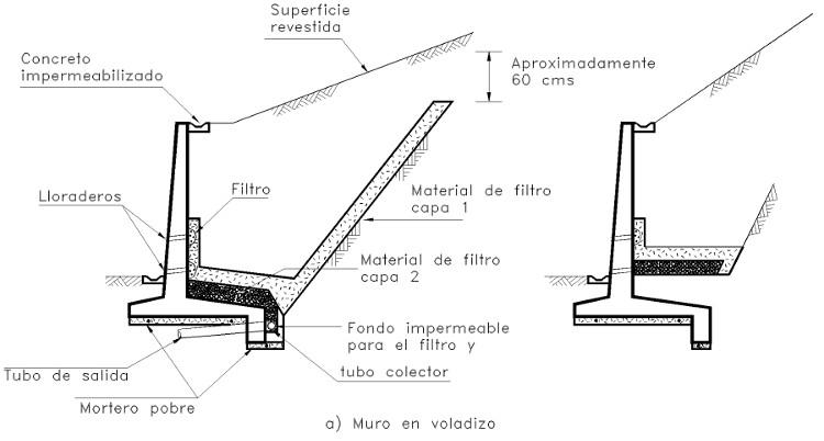 Manual de diseo de muros de contencin de concreto armado
