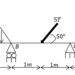 Método de la rigidez matricial aplicado a una viga con carga axial y su código en matlab