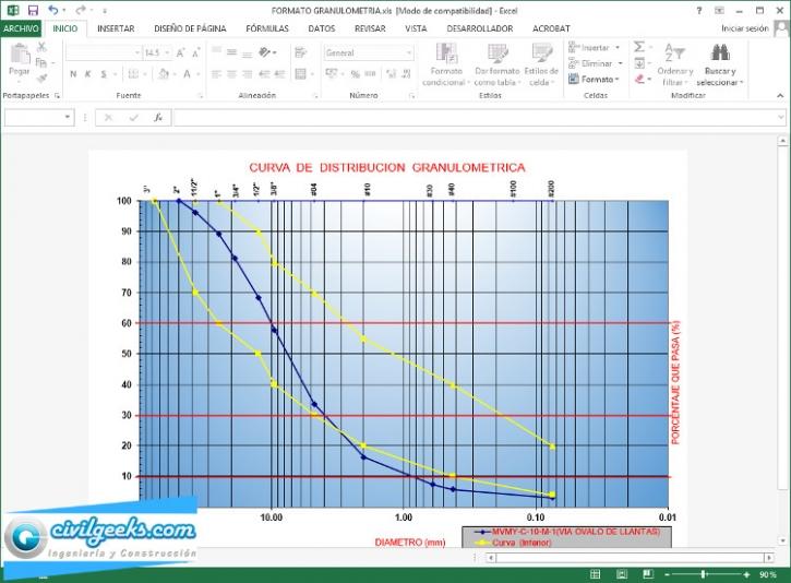 Formato excel para dibujar curva de distribución granulométrica de suelos