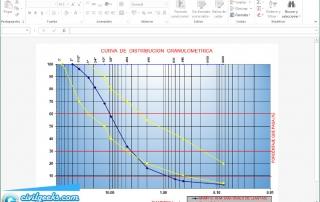 Portada formato de curva granulométrica
