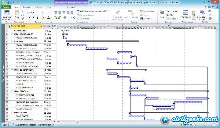 Modelos de programación de canales de riego y obras hidráulicas con MS Proyect