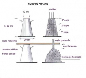 360px-Cono_de_Abrams