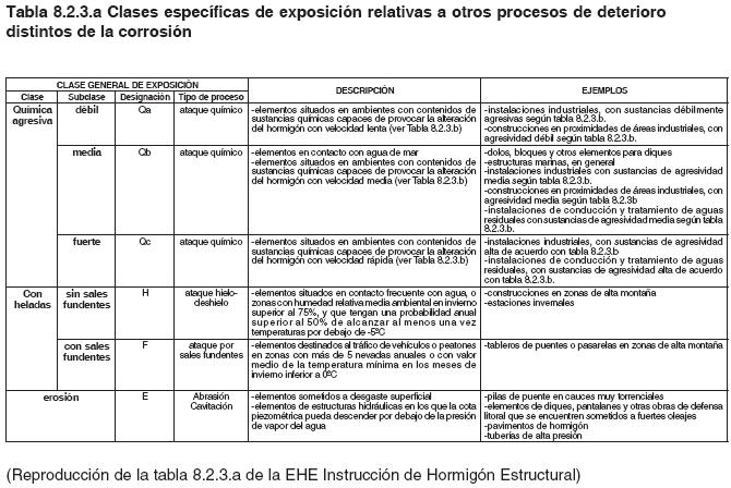 Ambientes (2)
