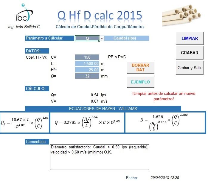 Q Hf D calc 2015