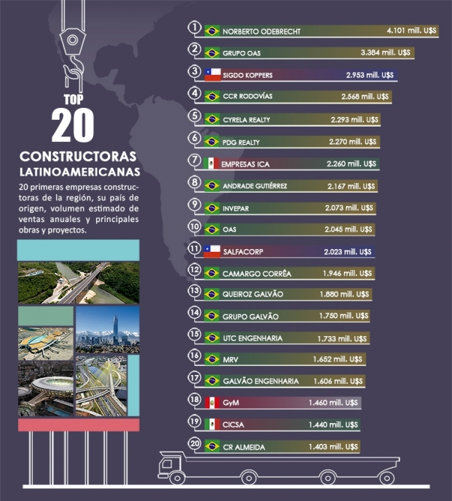 top20-inf-americanas(1)