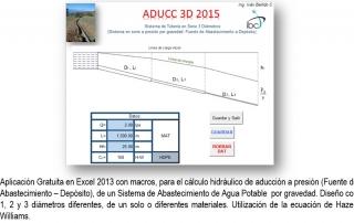 ADUCC 3D 2015