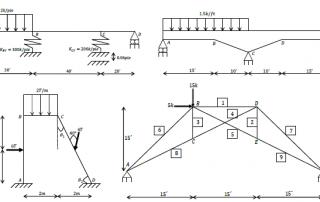 Estructuras-hiperestáticas