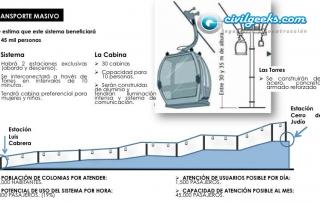 diagrama-teleferico