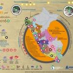 Mapa virtual de riesgos por fenómeno El Niño para la Identificación de Poblaciones Vulnerables 2015 -2016