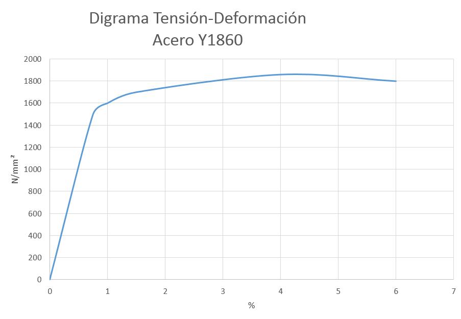 arana 03