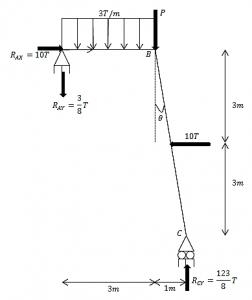 modelo del sistema  estructural con las reacciones calculadas