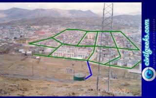 Apuntes sobre la red de distribución de agua